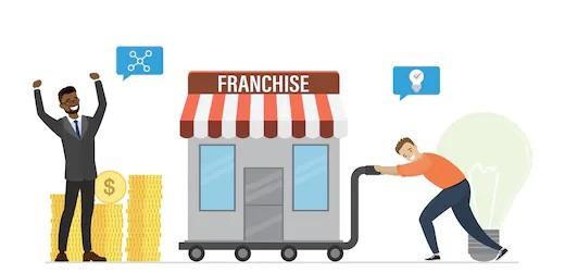 Successful Franchises